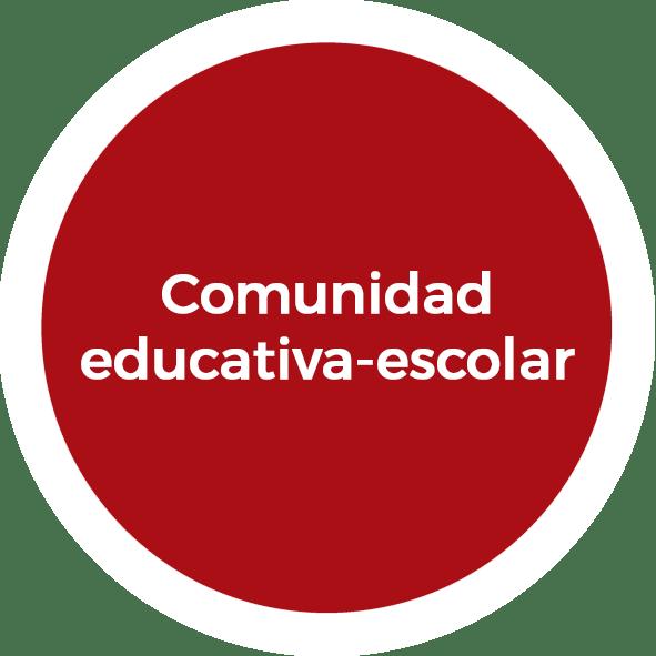 Comunidad educativa-escolar
