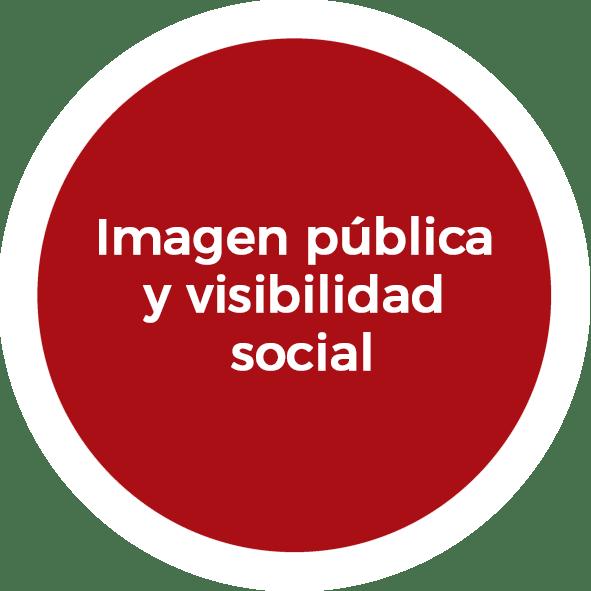 Imagen pública y visibilidad social